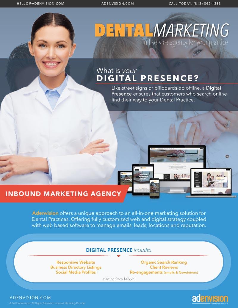 Dental Marketing Digital Presence