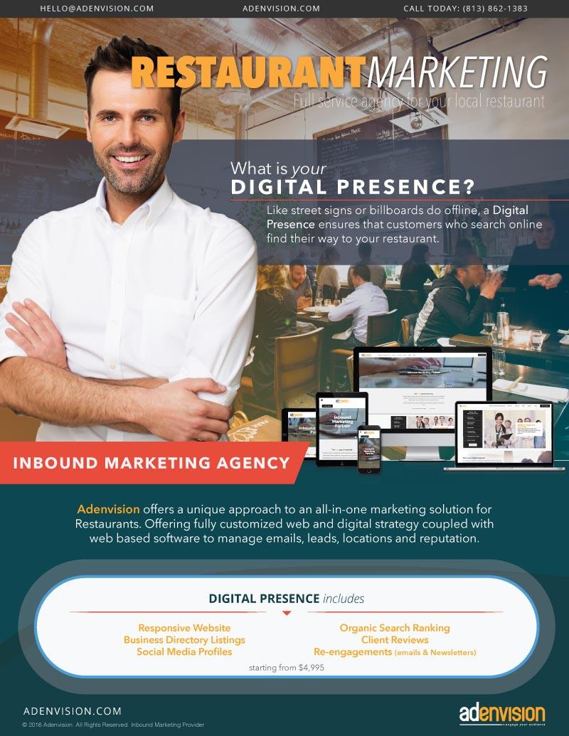 Restaurant Marketing Digital Presence